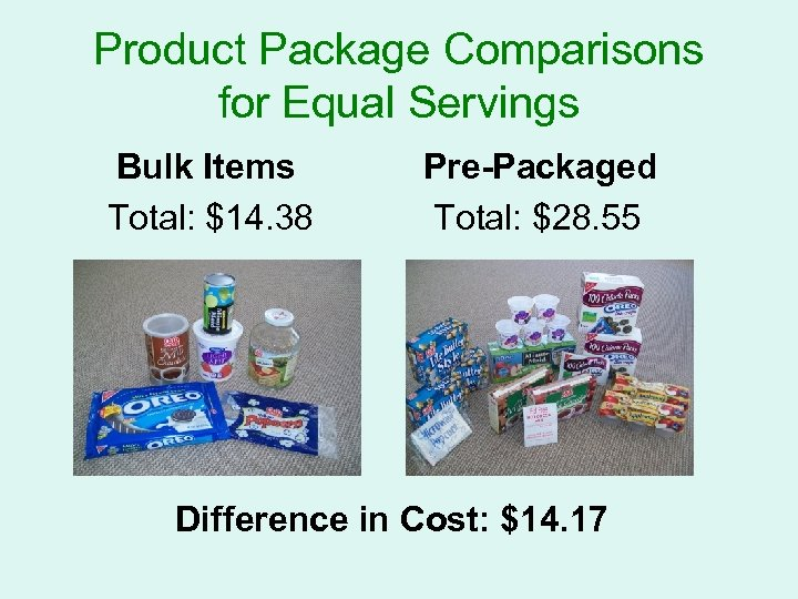 Product Package Comparisons for Equal Servings Bulk Items Total: $14. 38 Pre-Packaged Total: $28.