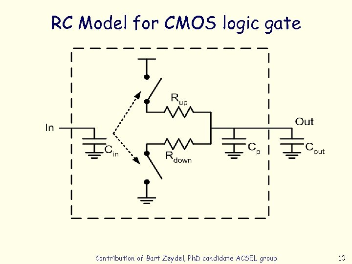RC Model for CMOS logic gate Contribution of Bart Zeydel, Ph. D candidate ACSEL