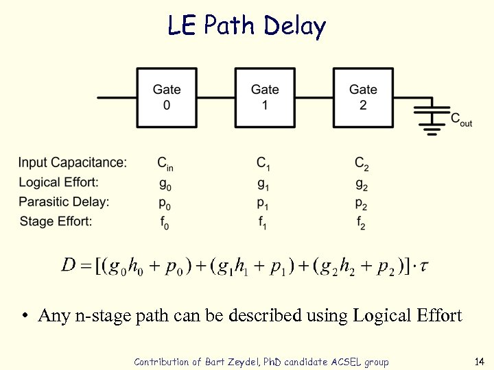 LE Path Delay • Any n-stage path can be described using Logical Effort Contribution