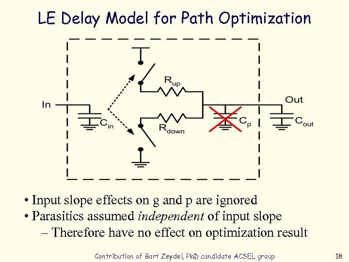 LE Delay Model for Path Optimization • Input slope effects on g and p