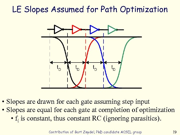 LE Slopes Assumed for Path Optimization • Slopes are drawn for each gate assuming