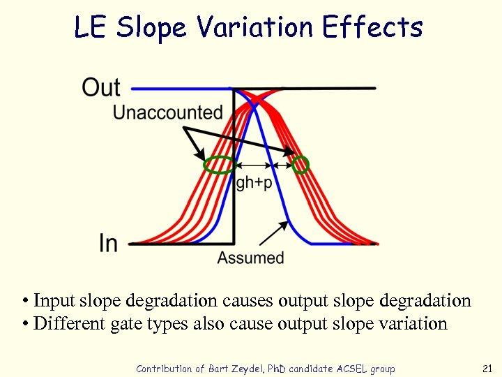 LE Slope Variation Effects • Input slope degradation causes output slope degradation • Different