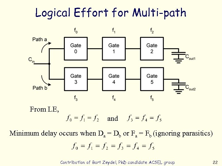 Logical Effort for Multi-path From LE, and Minimum delay occurs when Da = Db