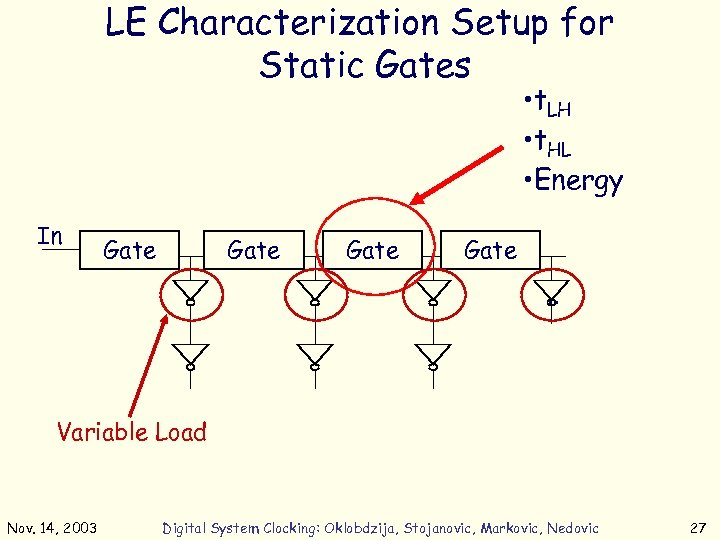 LE Characterization Setup for Static Gates • t. LH • t. HL • Energy