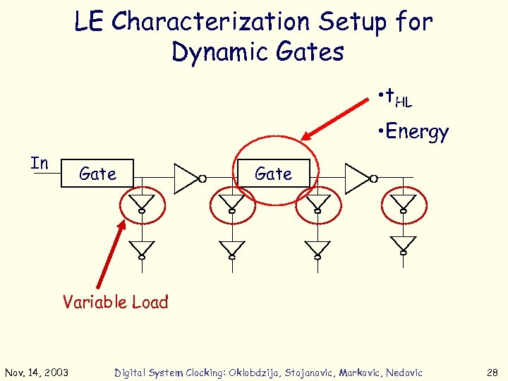 LE Characterization Setup for Dynamic Gates • t. HL • Energy In Gate Variable