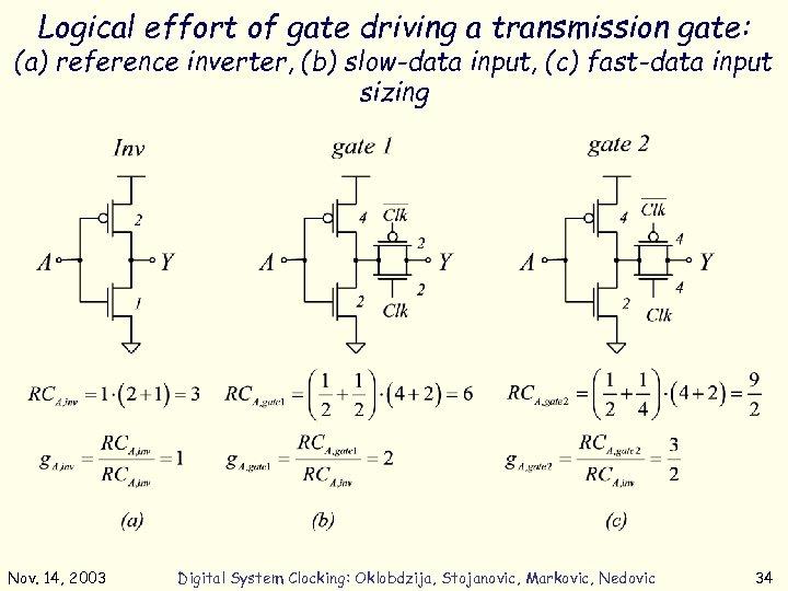 Logical effort of gate driving a transmission gate: (a) reference inverter, (b) slow-data input,
