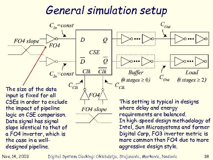 General simulation setup The size of the data input is fixed for all CSEs