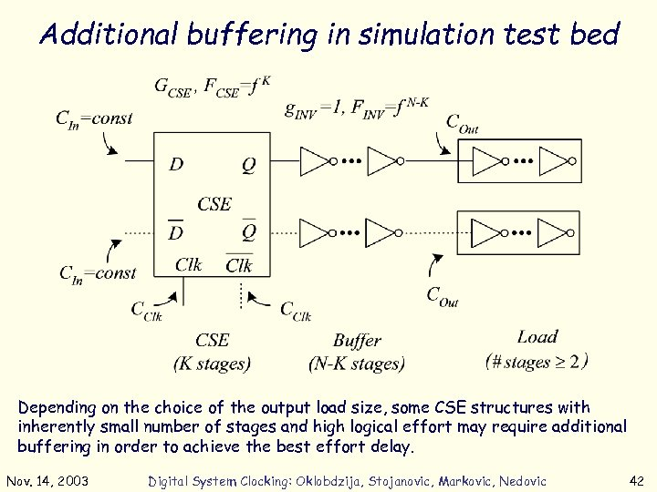 Additional buffering in simulation test bed Depending on the choice of the output load