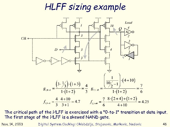 HLFF sizing example The critical path of the HLFF is exercised with a