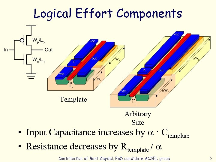 Logical Effort Components Template Arbitrary Size • Input Capacitance increases by a · Ctemplate