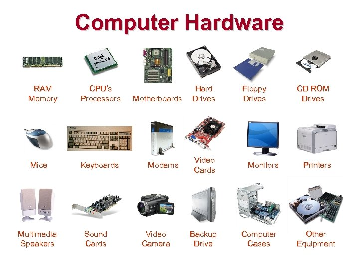 Computer Hardware RAM Memory CPU's Processors Mice Keyboards Multimedia Speakers Sound Cards Motherboards Modems