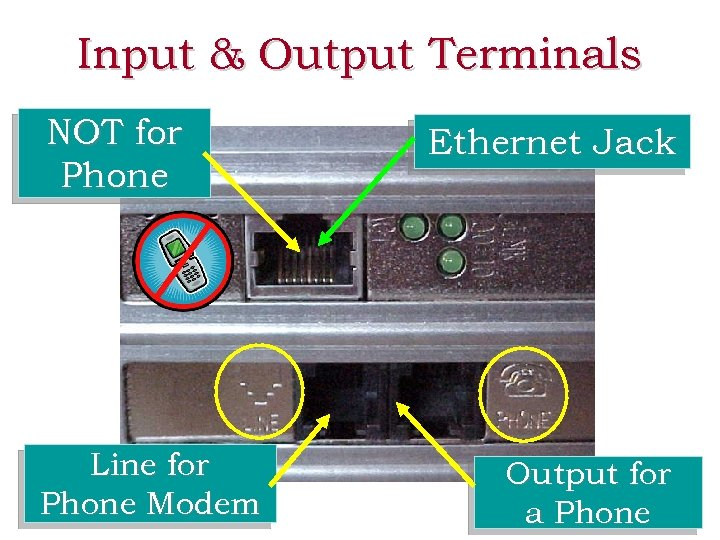 Input & Output Terminals NOT for Phone Line for Phone Modem Ethernet Jack Output