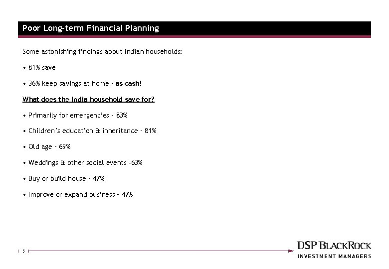 Poor Long-term Financial Planning Some astonishing findings about Indian households: • 81% save •