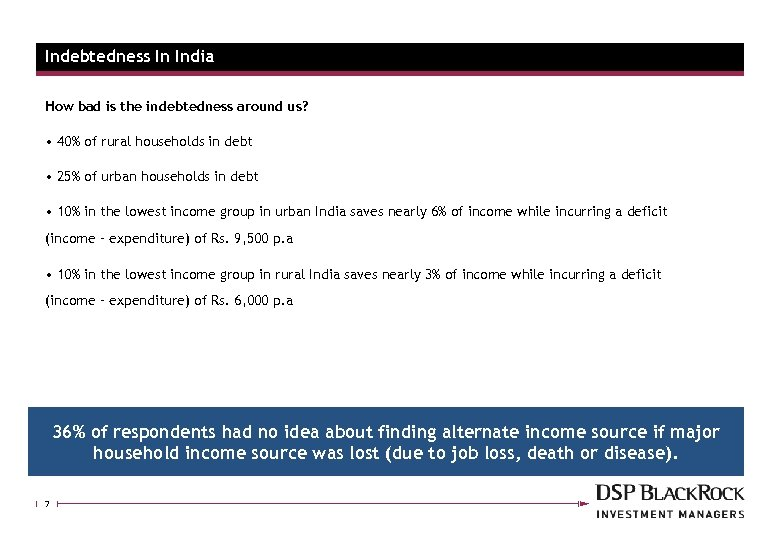 Indebtedness In India How bad is the indebtedness around us? • 40% of rural