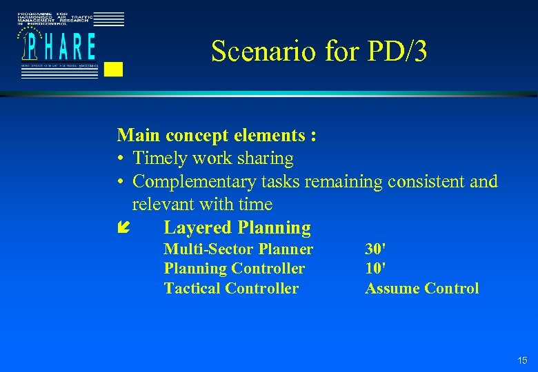 Scenario for PD/3 Main concept elements : • Timely work sharing • Complementary tasks