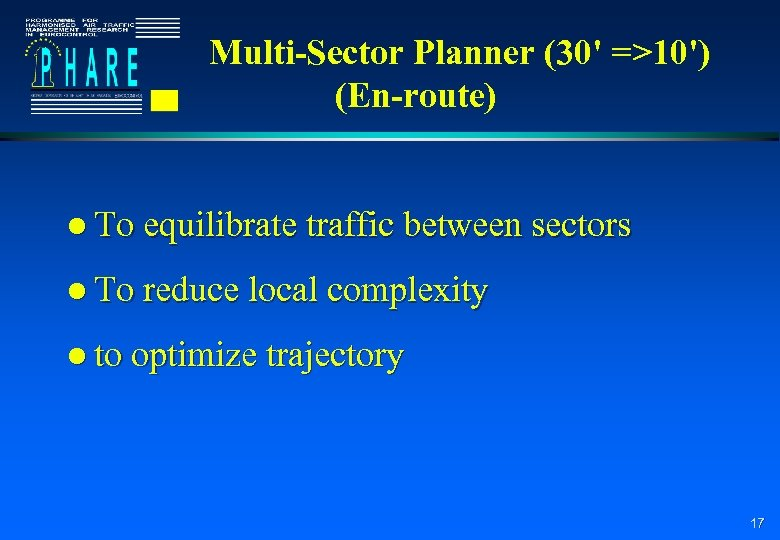 Multi-Sector Planner (30' =>10') (En-route) l To equilibrate traffic between sectors l To reduce
