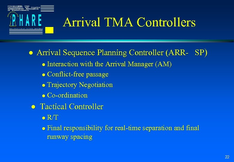 Arrival TMA Controllers l Arrival Sequence Planning Controller (ARR- SP) Interaction with the Arrival