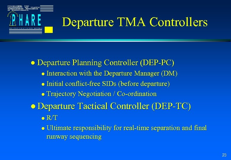 Departure TMA Controllers l Departure Planning Controller (DEP-PC) Interaction with the Departure Manager (DM)