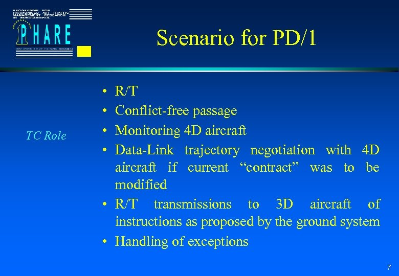 Scenario for PD/1 TC Role • • R/T Conflict-free passage Monitoring 4 D aircraft