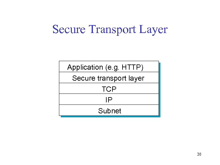 Secure Transport Layer Application (e. g. HTTP) Secure transport layer TCP IP Subnet 20