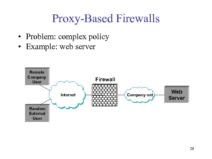 Proxy-Based Firewalls • Problem: complex policy • Example: web server Remote Company User Firewall