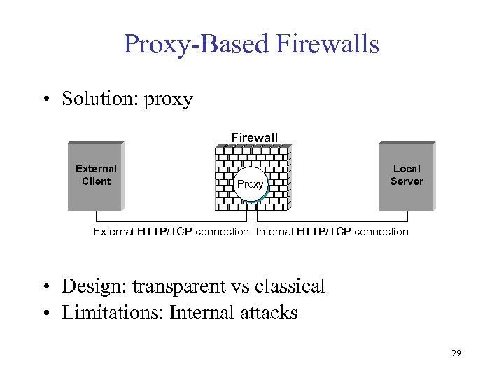 Proxy-Based Firewalls • Solution: proxy Firewall External Client Proxy Local Server External HTTP/TCP connection