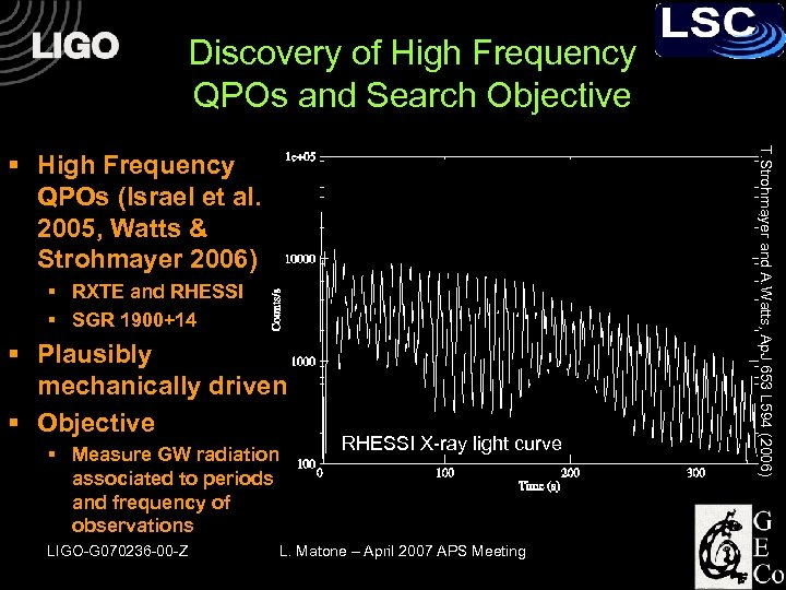 Discovery of High Frequency QPOs and Search Objective § RXTE and RHESSI § SGR