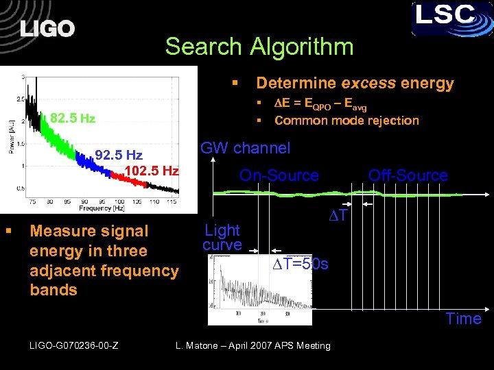 Search Algorithm § Determine excess energy § § 82. 5 Hz 92. 5 Hz