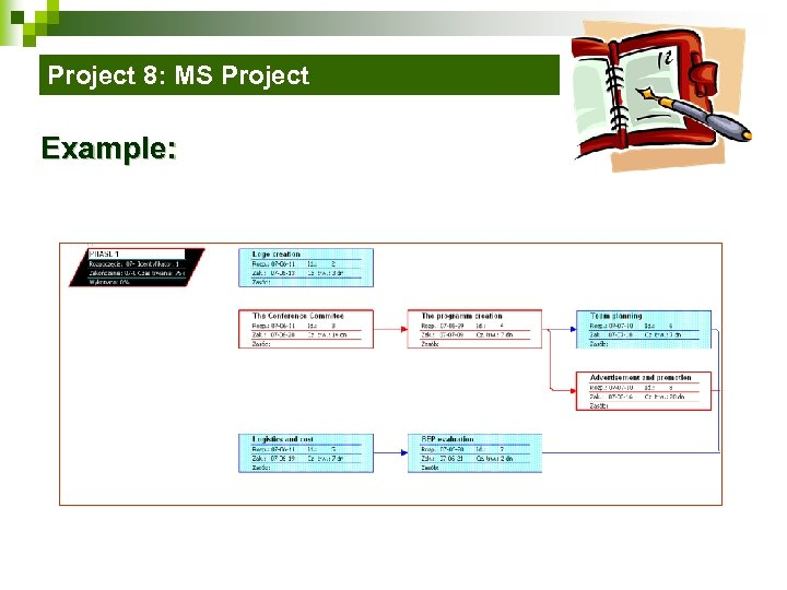 Project 8: MS Project Example: