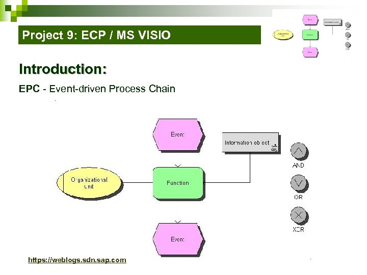 Project 9: ECP / MS VISIO Introduction: EPC - Event-driven Process Chain https: //weblogs.