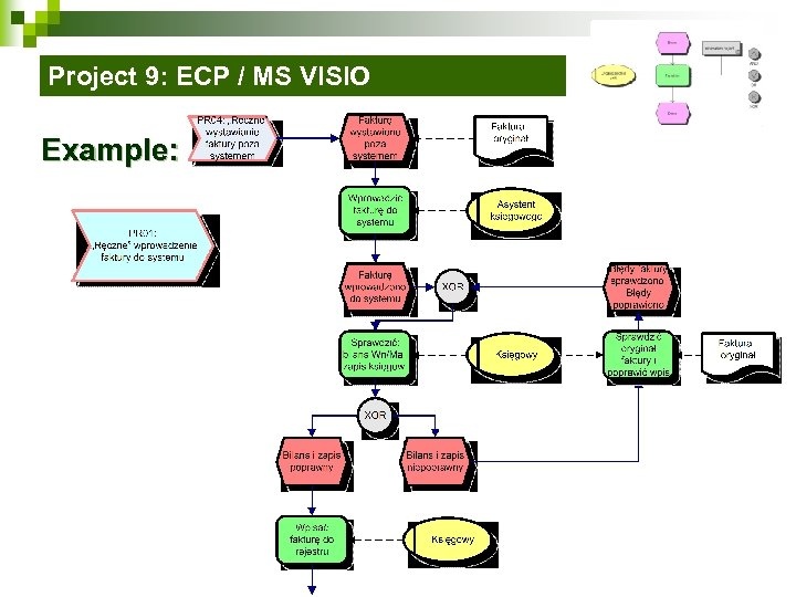 Project 9: ECP / MS VISIO Example: