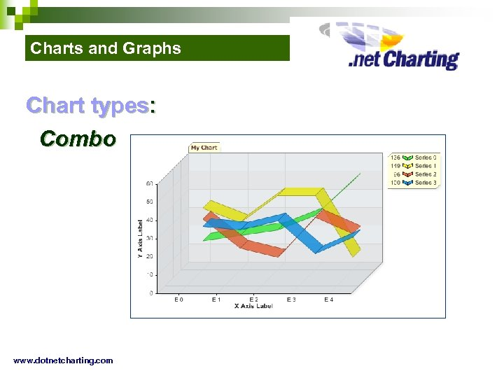 Charts and Graphs Chart types: Combo www. dotnetcharting. com