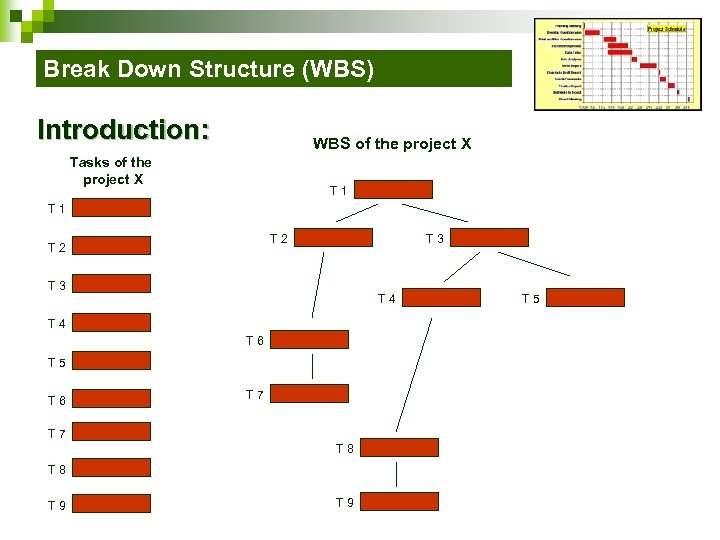Break Down Structure (WBS) Introduction: WBS of the project X Tasks of the project