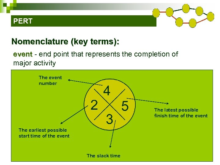 PERT Nomenclature (key terms): event - end point that represents the completion of major