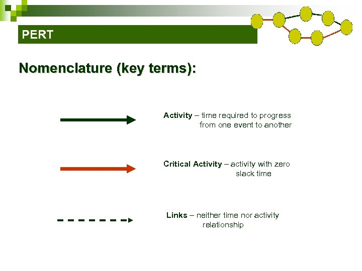 PERT Nomenclature (key terms): Activity – time required to progress from one event to
