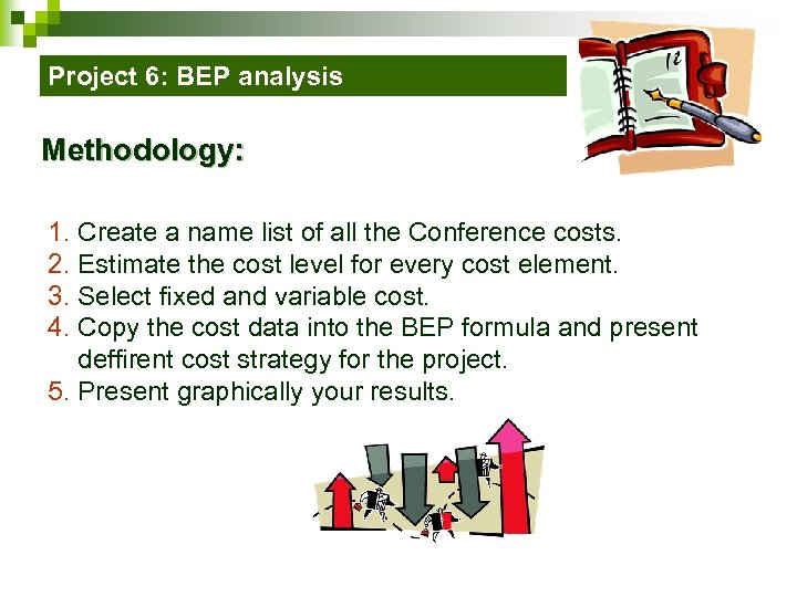 Project 6: BEP analysis Methodology: 1. Create a name list of all the Conference