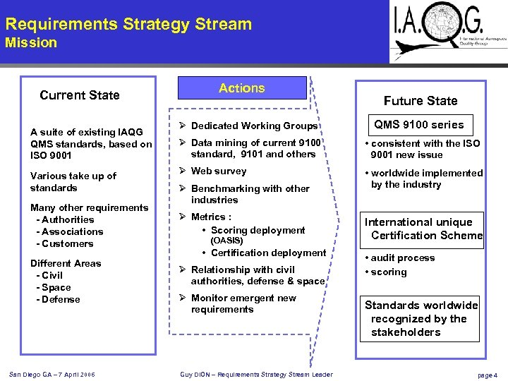 Requirements Strategy Stream Mission Current State A suite of existing IAQG QMS standards, based