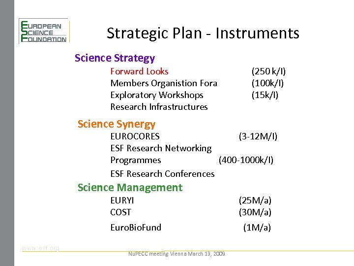Strategic Plan - Instruments Science Strategy Forward Looks Members Organistion Fora Exploratory Workshops Research