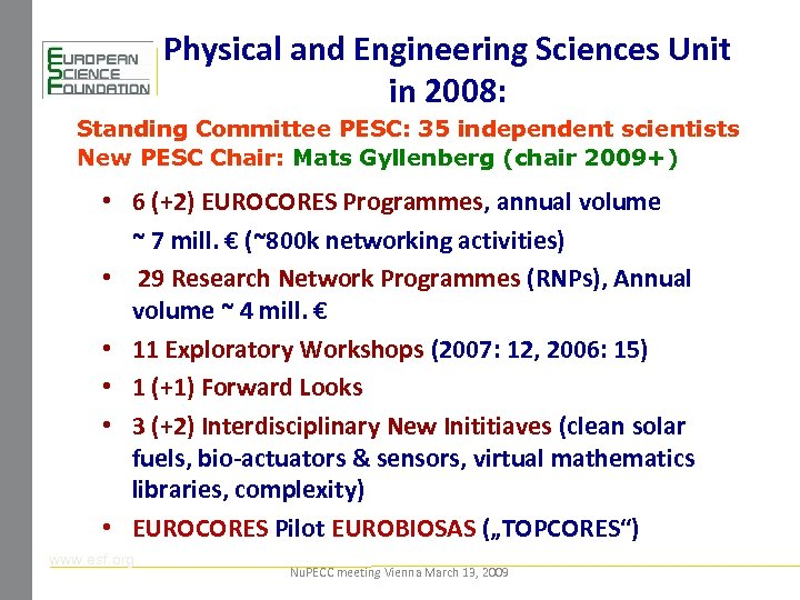 Physical and Engineering Sciences Unit in 2008: Standing Committee PESC: 35 independent scientists New