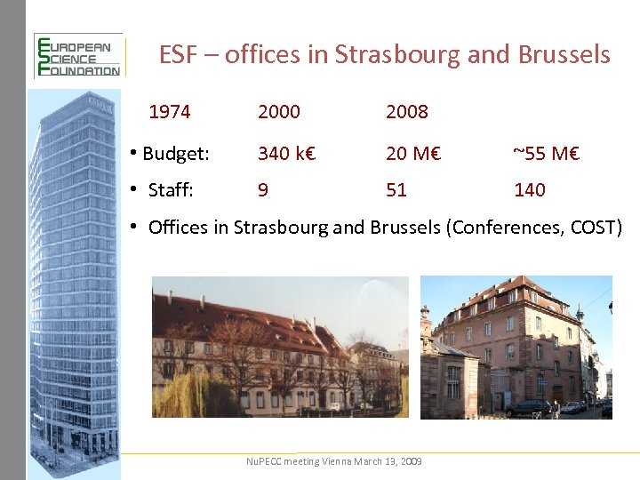 ESF – offices in Strasbourg and Brussels 1974 2000 2008 • Budget: 340 k€