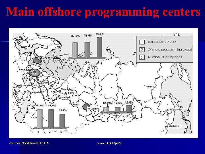Main offshore programming centers Sources: Solid Invest, ETLA www. tukkk. fi/pei/e