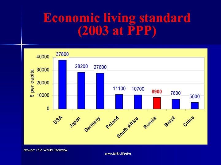 Economic living standard (2003 at PPP) Source: CIA World Factbook www. tukkk. fi/pei/e