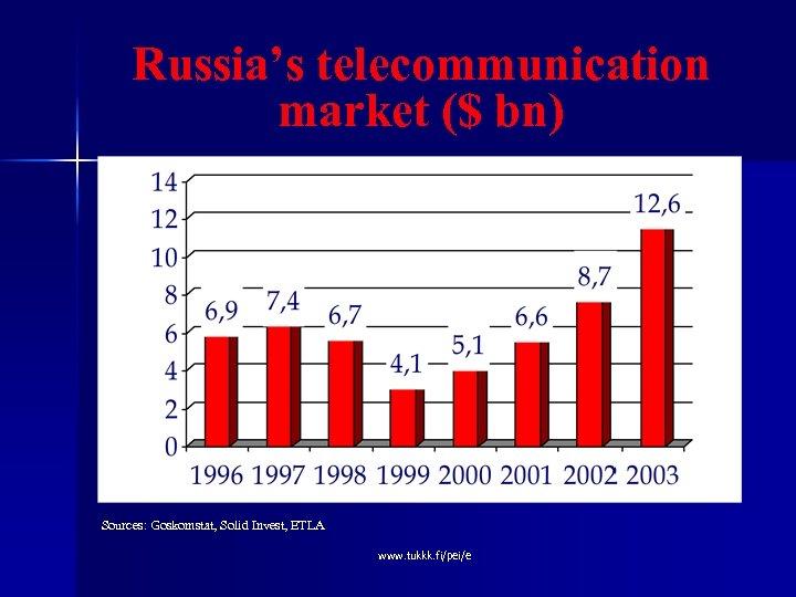 Russia's telecommunication market ($ bn) Sources: Goskomstat, Solid Invest, ETLA www. tukkk. fi/pei/e