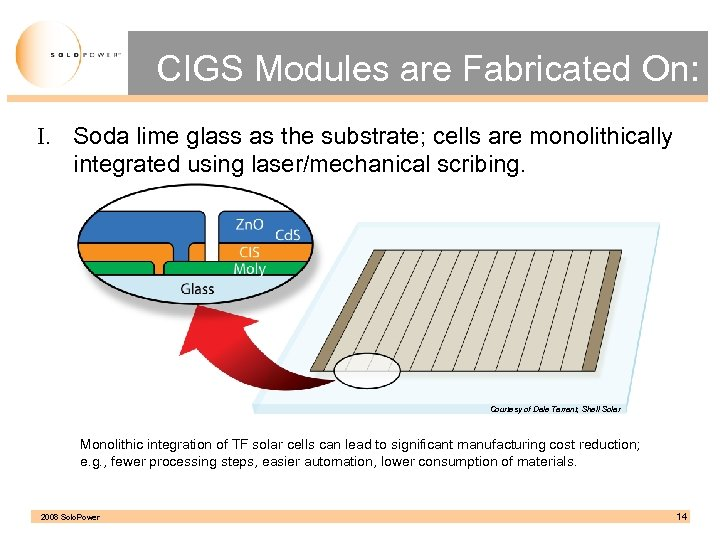 CIGS Modules are Fabricated On: I. Soda lime glass as the substrate; cells are
