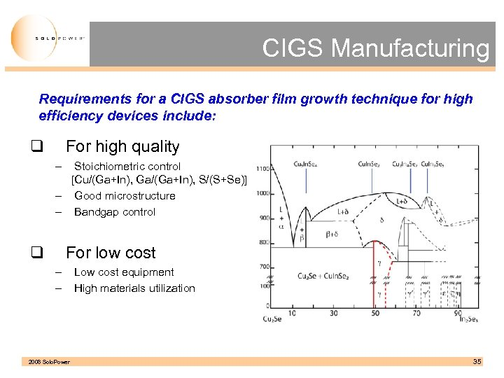 CIGS Manufacturing Requirements for a CIGS absorber film growth technique for high efficiency devices