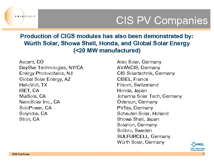 CIS PV Companies Production of CIGS modules has also been demonstrated by: Würth Solar,