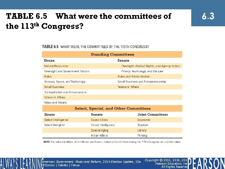 TABLE 6. 5 What were the committees of the 113 th Congress? American Government: