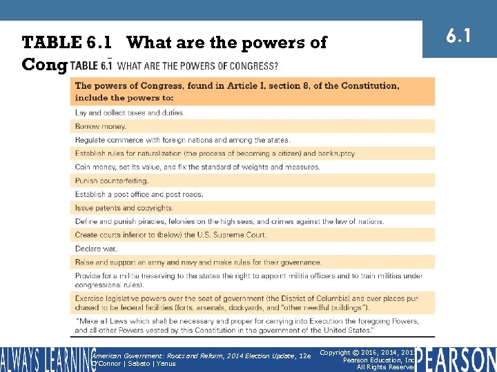 TABLE 6. 1 What are the powers of Congress? American Government: Roots and Reform,