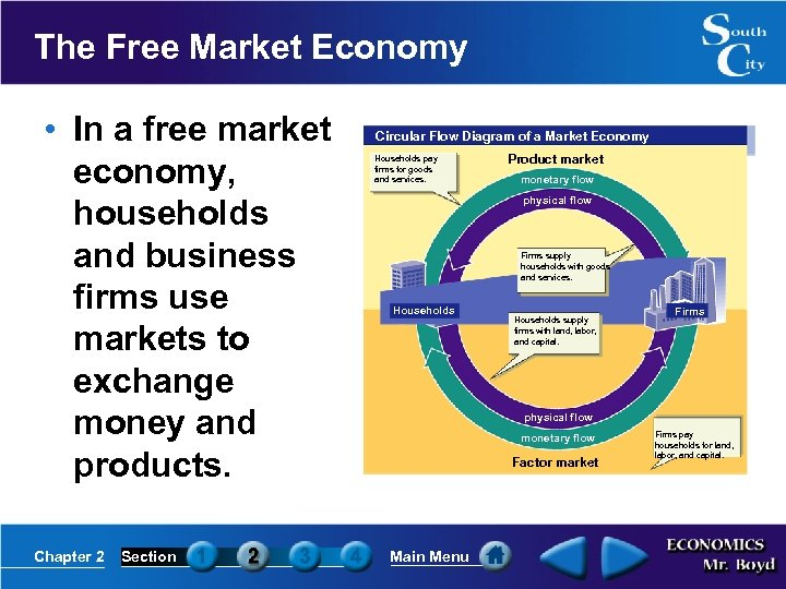 The Free Market Economy • In a free market economy, households and business firms