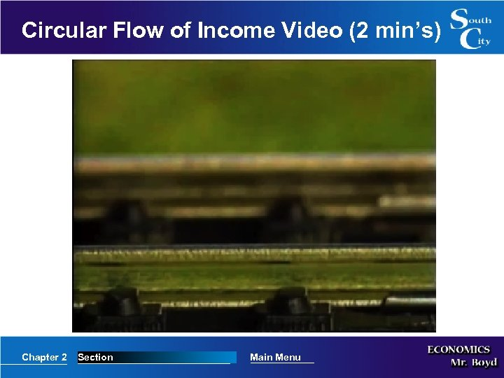 Circular Flow of Income Video (2 min's) Chapter 2 Section Main Menu